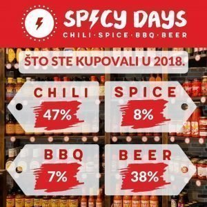 Those were the Spicy Days 2018...