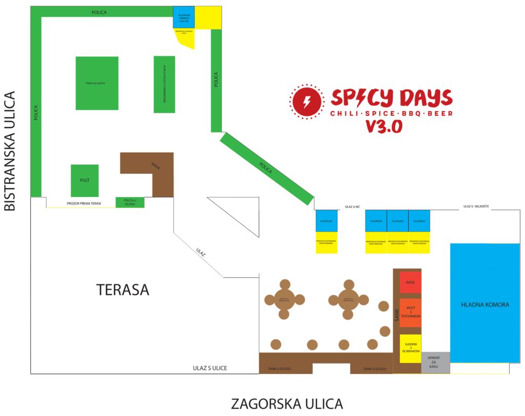 Spicy Days RASTE! 7